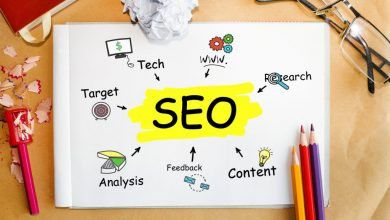 Photo of An SEO Strategy to Drive Your Business